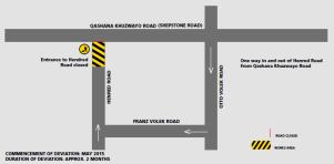 Schafer road deviations