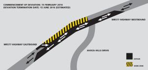 Avoca-Hills-DeviationMap_February_Blog